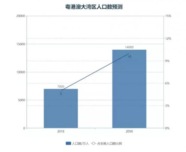 未来10年,这一趋势将彻底改写中国商业逻辑
