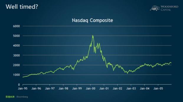 炒股如何避免高点买入?