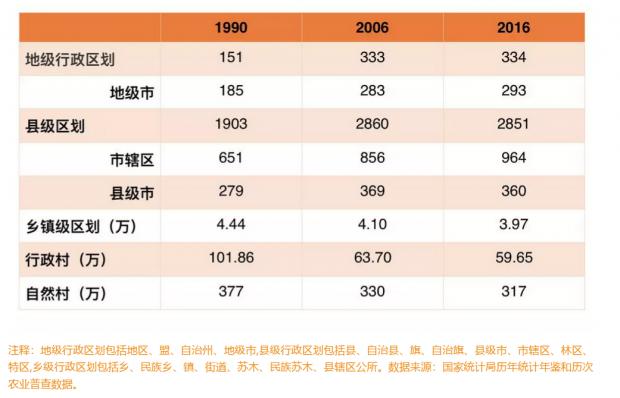 新《土地承包法》与城乡中国的未来