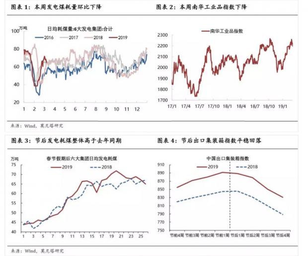 人民币汇率预期趋稳