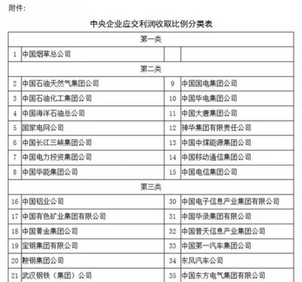 以人民的名义,向央企动刀!中国正在玩一场需要超高技术的财政平衡术