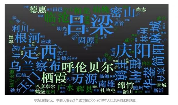 收缩城市研究:城镇化率60%的中国,却有180个城市人口在减少