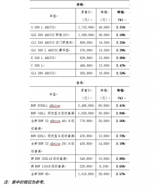 制造业增值税降低3个百分点,谁受益谁受损?
