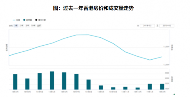"""香港开征""""空置税"""",内地跟进的路径是这样的!"""
