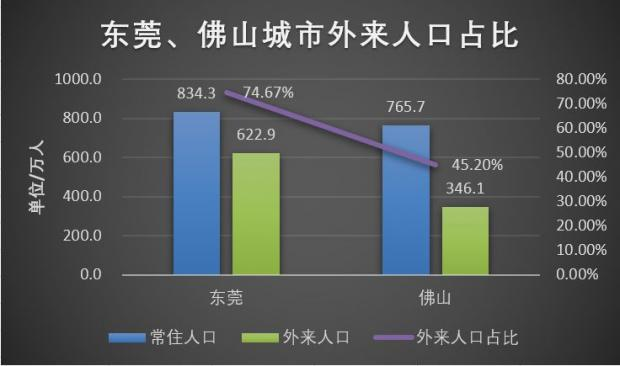 绝大多数人想不到,中国房地产是时候换一种活法了