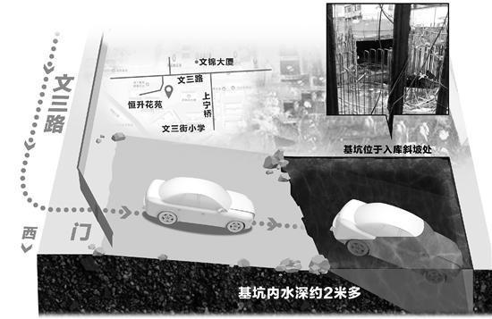 杭州车辆坠入工地停车场水坑法律分析