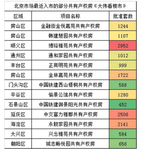 """2019年入学政策公布 学区房会""""凉凉""""吗?"""
