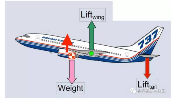 埃塞空难初步调查报告:到底什么问题导致两起空难?