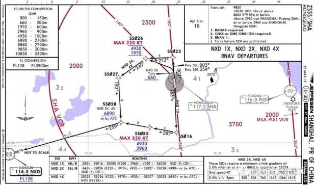 飞行圈运行风险提示:虹桥机场离场