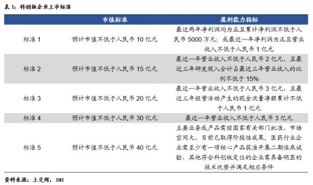 震荡背后的机会与陷阱——中国大类资产观察(2019年3月后两周)