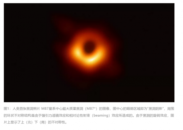 人类首张黑洞照片,怎么拍的?