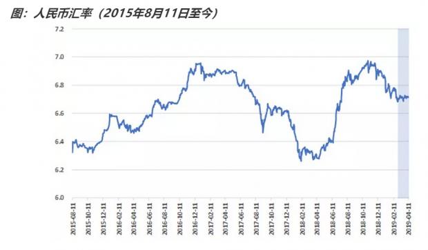 人民币汇率开始释放升值信号
