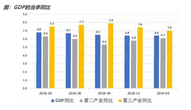如何研判一季度宏观经济的成色?