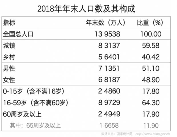 """如何面对中国即将到来的""""人口负增长时代""""?"""