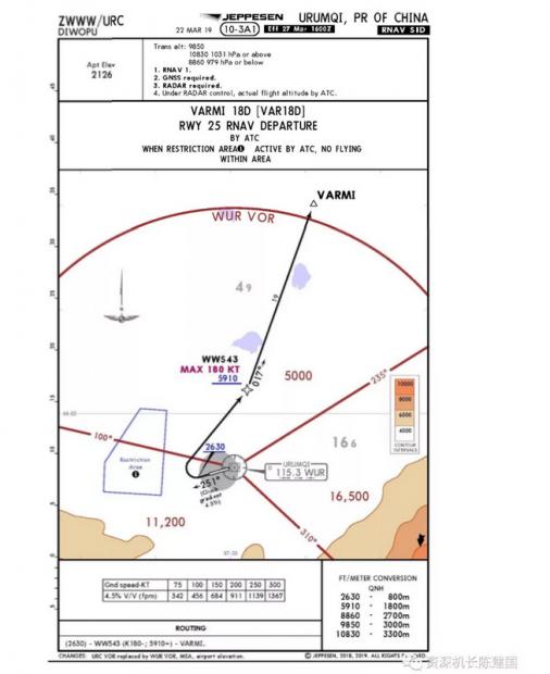 飞行圈风险提醒:进离场高度和速度限制到底要不要遵守?