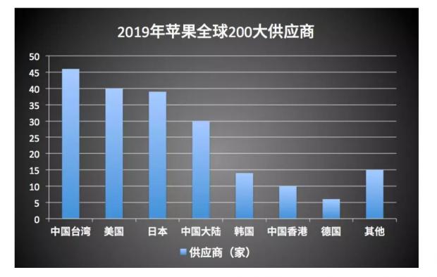 吴晓波:贸易摩擦下,中国企业为何比美国企业更痛?