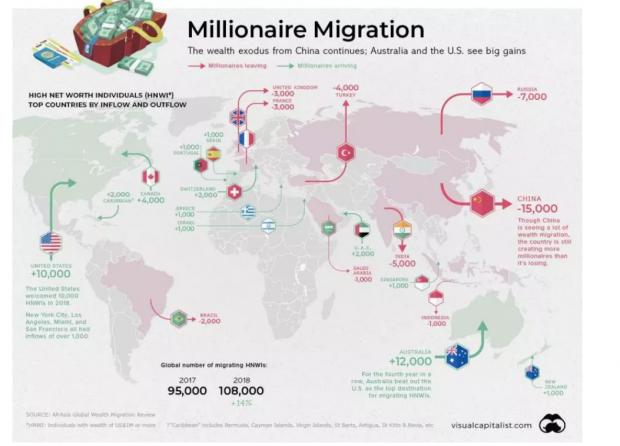 """全球掀起抢富人大战 这些国家才是真正的""""巨坑"""""""