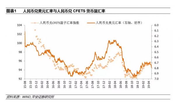 人民币汇率的近期走势、成因分析与前景展望