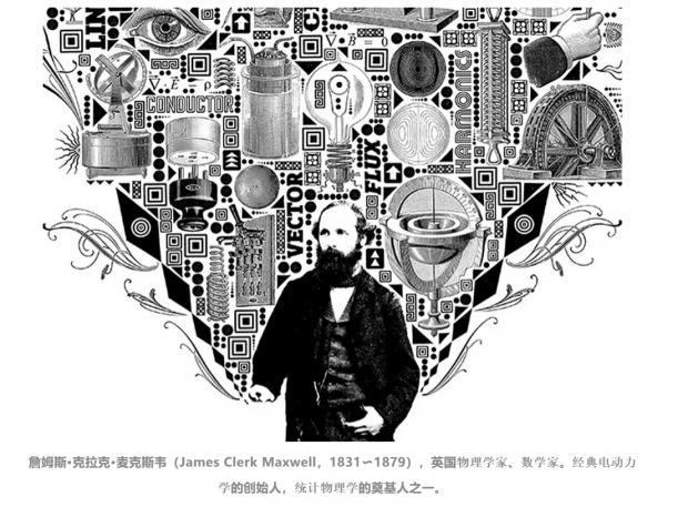 统一电磁学的麦克斯韦,如何影响了系统科学的发展?