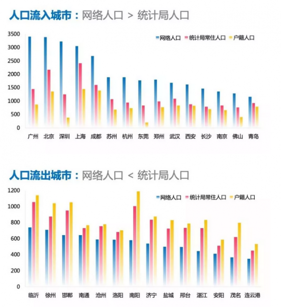 对话|真正的增长机会仍然在中国,希望你在投资上保持定力