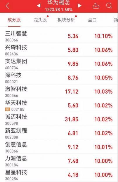 财经纪要(2019.05.21):华为悖论