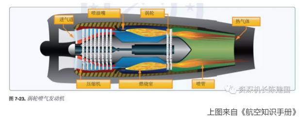 喷气发动机是中国人发明的吗?