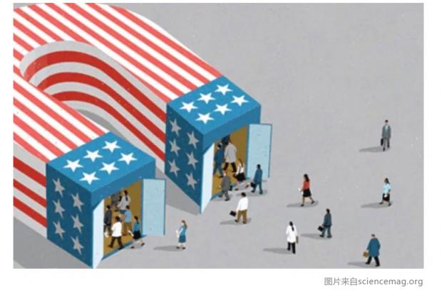 《科学》评论:美国排挤外国学者,会威胁科技繁荣