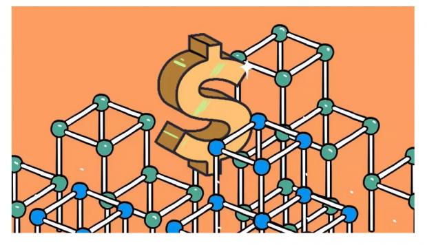 如何用网络科学预测创业公司未来成败?