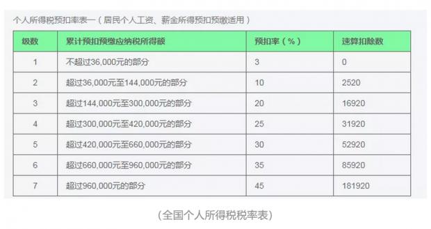百万年薪少交30万税!深圳刷新全球抢人新姿势,比北京更实诚,比香港更着急