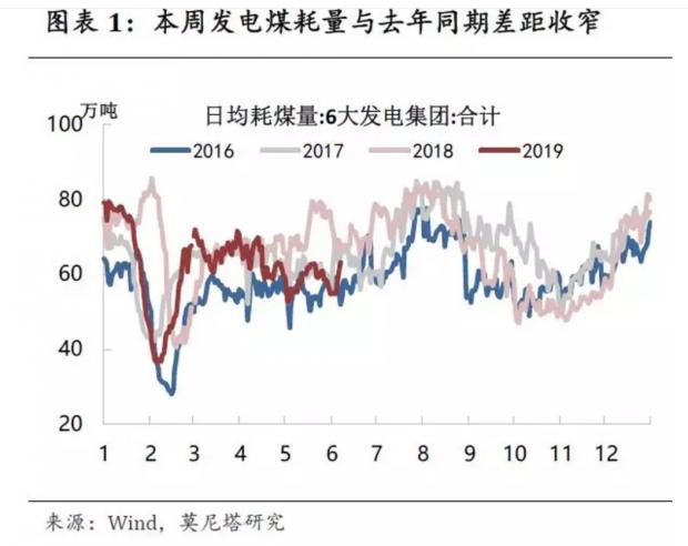全球货币宽松预期又起