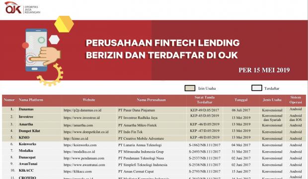 印尼OJK强力把关,连国字号金融企业也不放过-7点5度-财新博客-新