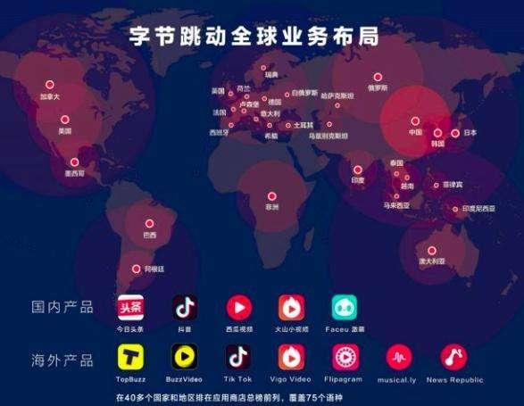 全球月活超15亿,字节跳动的海外狂奔路