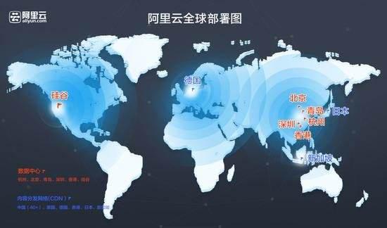 市场份额全球第三,阿里云能与亚马逊争夺国际市场吗?