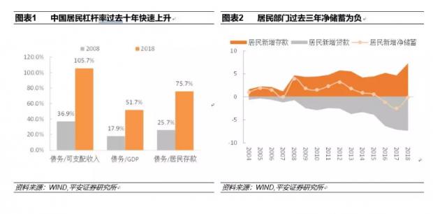 """""""金融新常态""""下中国商业银行的转型发展之道"""