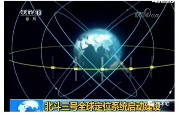伽利略全面崩溃,幸亏中国退的早,才有了今天的北斗