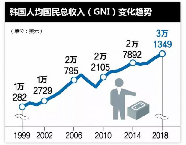 惩权贵、控房价、提升底层收入、交恶日本,这个顶级富国是怎么被玩残的?