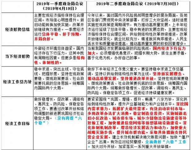 决定中国房价走势的两大会议八大真相