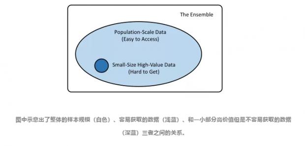 """""""计算社会经济学""""长文综述:洞察社会经济发展的跨学科新视角"""