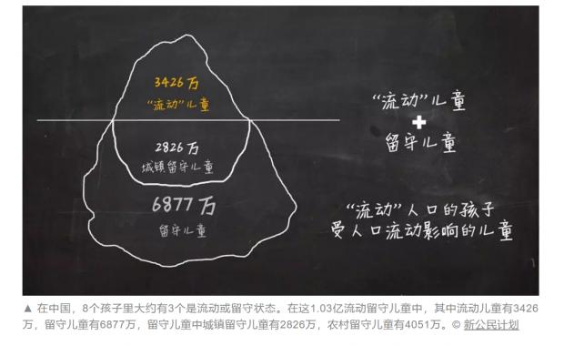 告别北京一年后,返乡的孩子们过得怎么样?