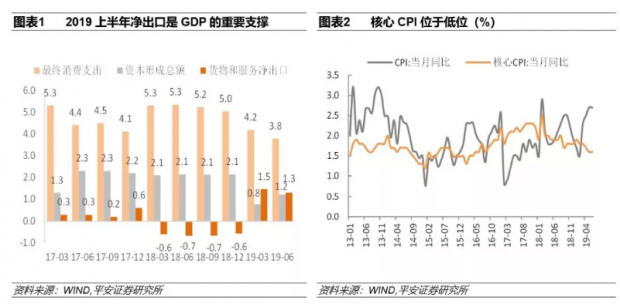 不畏浮云遮望眼 | 中国宏观经济回顾与展望