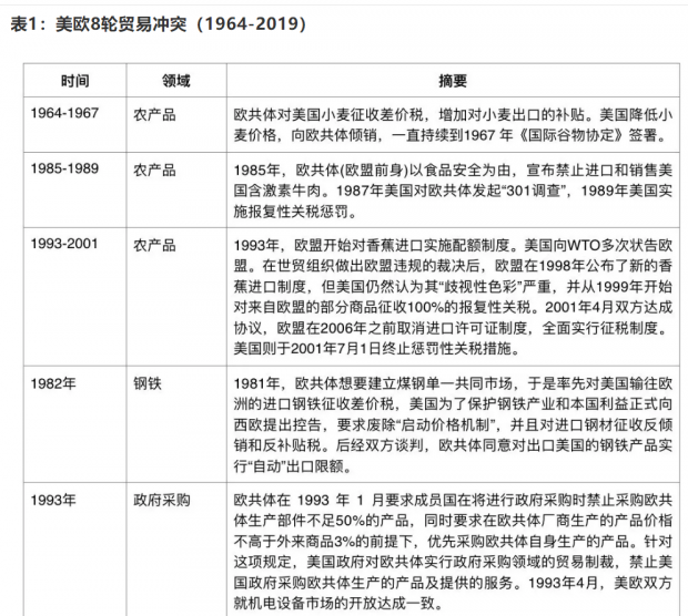 中美经贸摩擦(二):贸易摩擦会阻挡中国崛起吗?