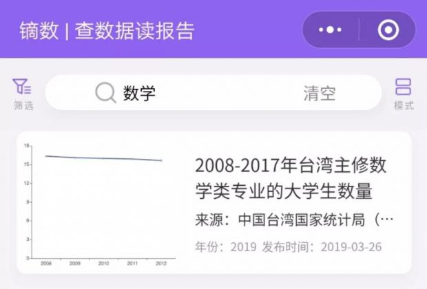 中国人的数学到底强不强?