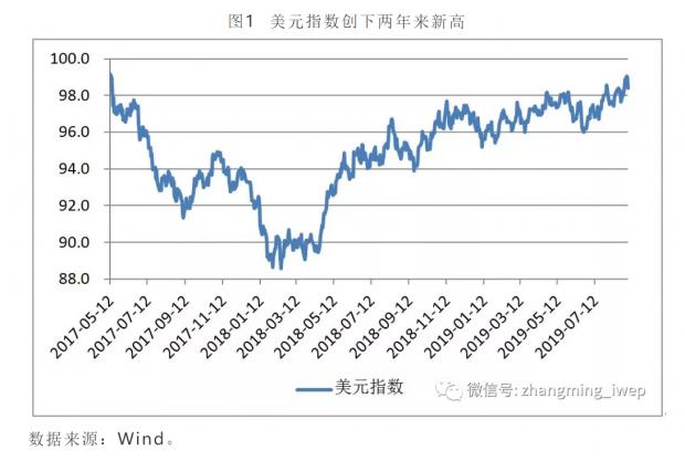 张明:如何看待近期的汇率变动?