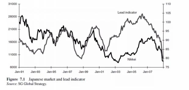 价值投资如何在日本大萧条中获得惊人的收益!