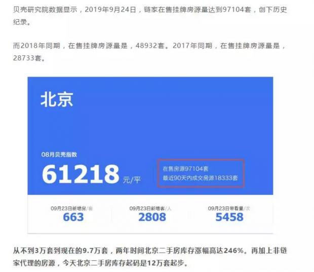 """北京二手房抛盘""""暴涨""""246%背后真相揭秘"""