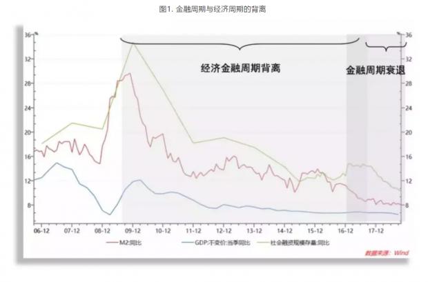 赵建:去房地产化与经济软着陆