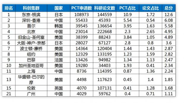 """未来30年中国最牛""""黄金走廊""""浮出水面"""
