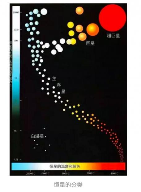 用中学生能听懂的语言讲2019诺贝尔物理奖:太阳系外行星的探索