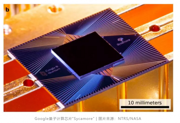 IBM驳斥谷歌,量子霸权vs.量子优势,量子计算离我们还有多远?