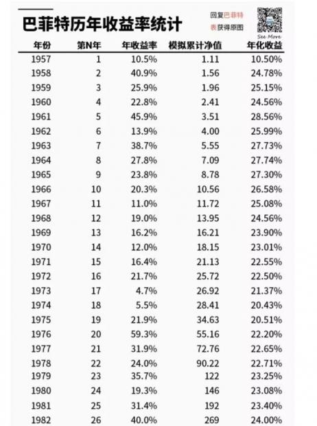 投资中的概率、赔率和频率